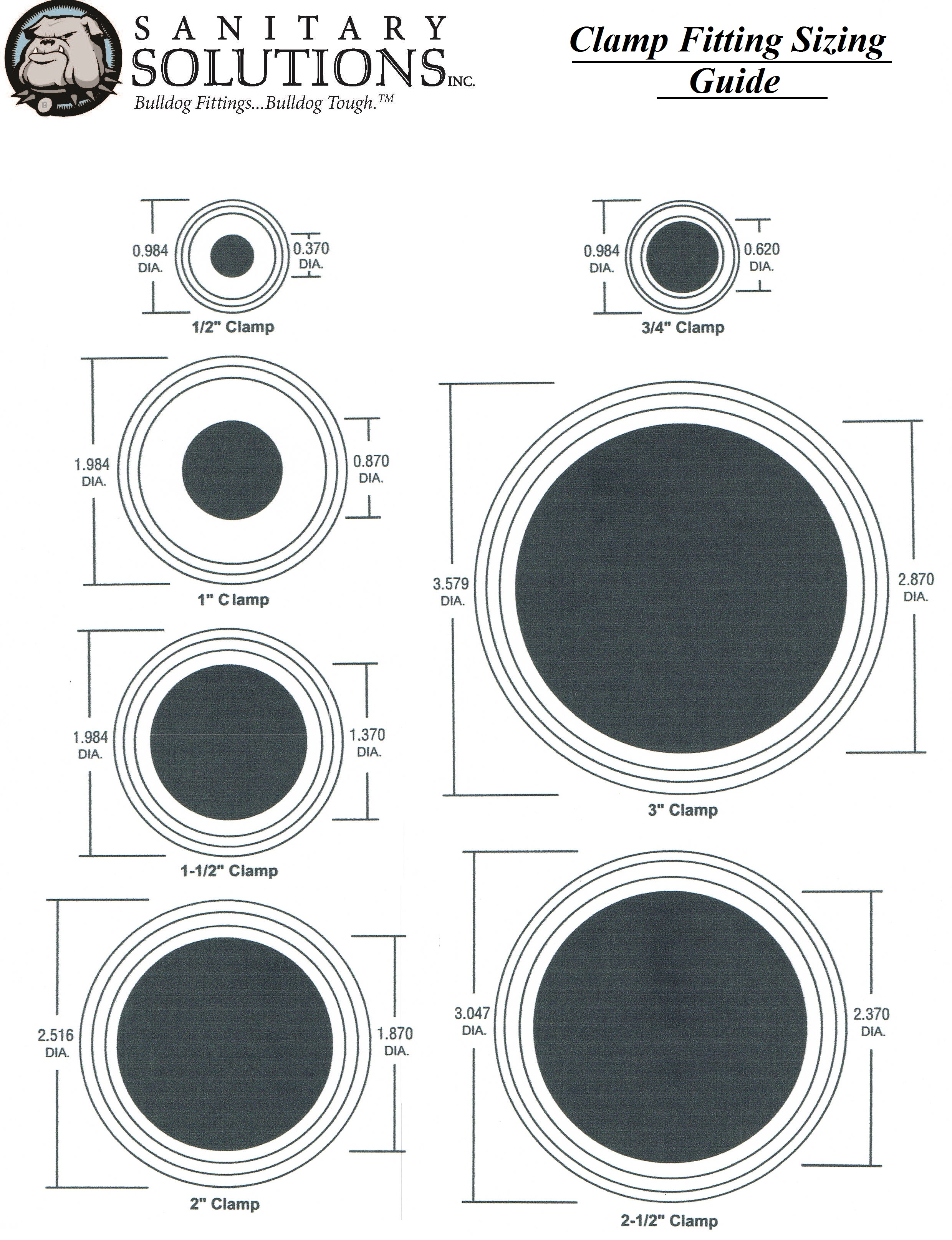 Clamp Fitting Sizing Guide